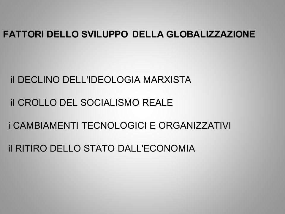 FATTORI DELLO SVILUPPO DELLA GLOBALIZZAZIONE il DECLINO DELL IDEOLOGIA MARXISTA il CROLLO DEL SOCIALISMO REALE i CAMBIAMENTI TECNOLOGICI E ORGANIZZATIVI il RITIRO DELLO STATO DALL ECONOMIA