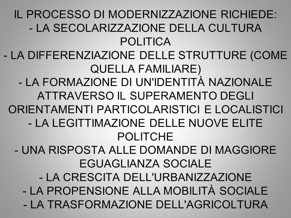 IL PROCESSO DI MODERNIZZAZIONE RICHIEDE: - LA SECOLARIZZAZIONE DELLA CULTURA POLITICA - LA DIFFERENZIAZIONE DELLE STRUTTURE (COME QUELLA FAMILIARE) - LA FORMAZIONE DI UN IDENTITÀ NAZIONALE ATTRAVERSO IL SUPERAMENTO DEGLI ORIENTAMENTI PARTICOLARISTICI E LOCALISTICI - LA LEGITTIMAZIONE DELLE NUOVE ELITE POLITCHE - UNA RISPOSTA ALLE DOMANDE DI MAGGIORE EGUAGLIANZA SOCIALE - LA CRESCITA DELL URBANIZZAZIONE - LA PROPENSIONE ALLA MOBILITÀ SOCIALE - LA TRASFORMAZIONE DELL AGRICOLTURA