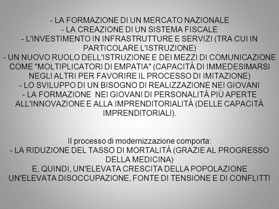 - LA FORMAZIONE DI UN MERCATO NAZIONALE - LA CREAZIONE DI UN SISTEMA FISCALE - L INVESTIMENTO IN INFRASTRUTTURE E SERVIZI (TRA CUI IN PARTICOLARE L ISTRUZIONE) - UN NUOVO RUOLO DELL ISTRUZIONE E DEI MEZZI DI COMUNICAZIONE COME MOLTIPLICATORI DI EMPATIA (CAPACITÀ DI IMMEDESIMARSI NEGLI ALTRI PER FAVORIRE IL PROCESSO DI IMITAZIONE) - LO SVILUPPO DI UN BISOGNO DI REALIZZAZIONE NEI GIOVANI - LA FORMAZIONE NEI GIOVANI DI PERSONALITÀ PIÙ APERTE ALL INNOVAZIONE E ALLA IMPRENDITORIALITÀ (DELLE CAPACITÀ IMPRENDITORIALI).