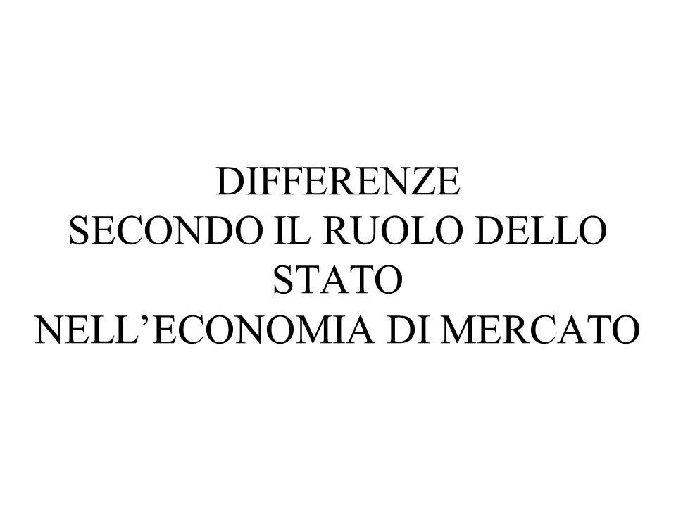 DIFFERENZE SECONDO IL RUOLO DELLO STATO NELL'ECONOMIA DI MERCATO