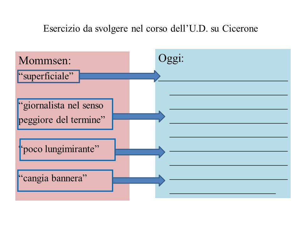 Esercizio da svolgere nel corso dell'U.D. su Cicerone
