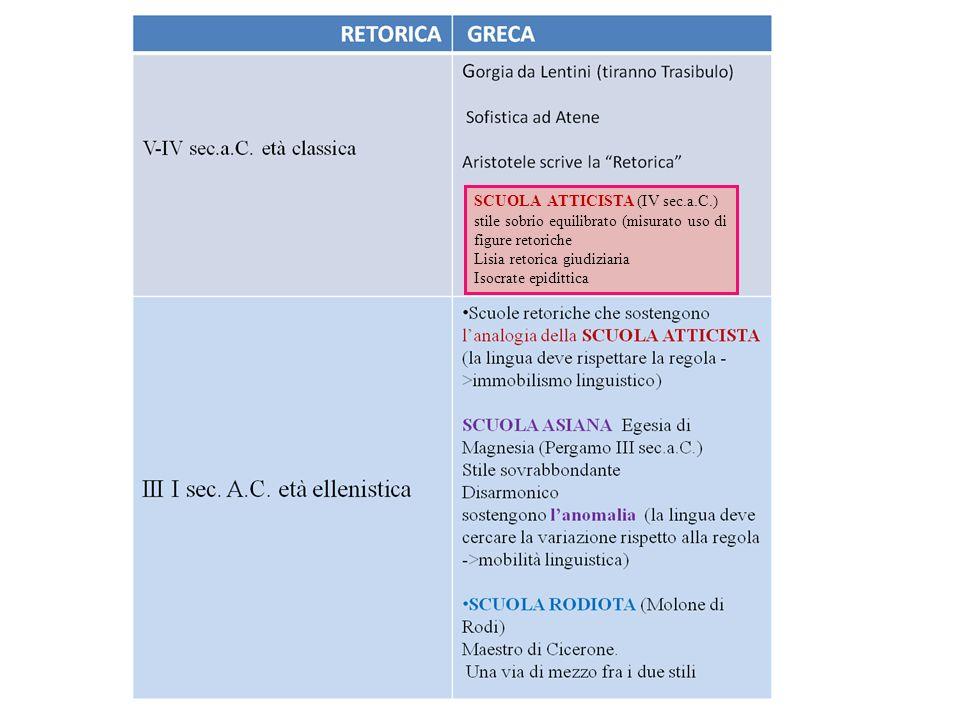 SCUOLA ATTICISTA (IV sec.a.C.)