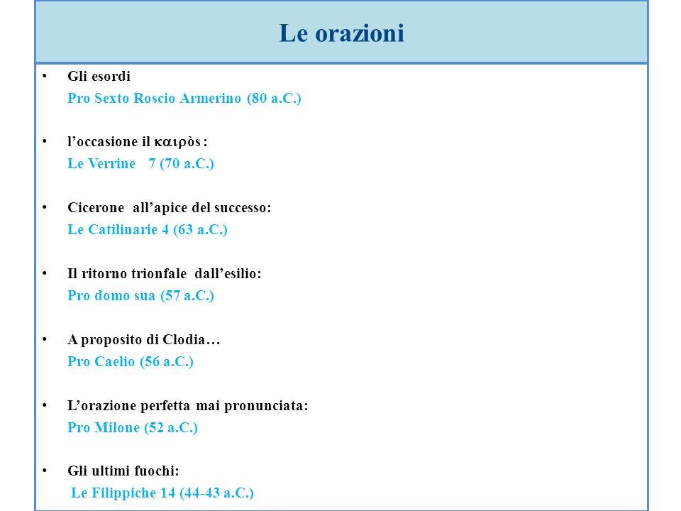 Le orazioni Gli esordi Pro Sexto Roscio Armerino (80 a.C.)