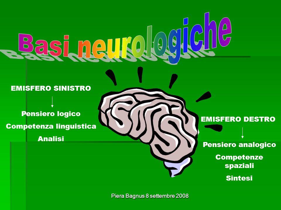 Basi neurologiche EMISFERO SINISTRO Pensiero logico