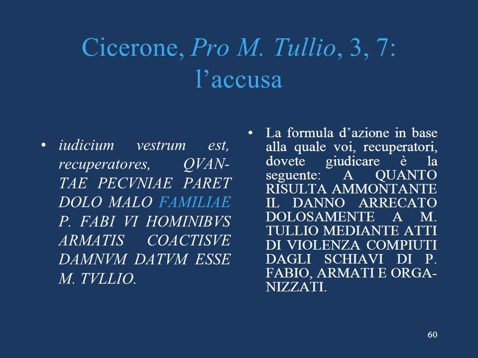 Cicerone, Pro M. Tullio, 3, 7: l'accusa