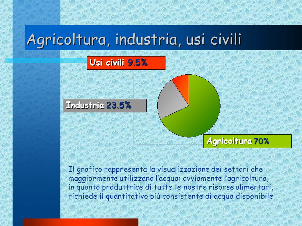 Agricoltura, industria, usi civili