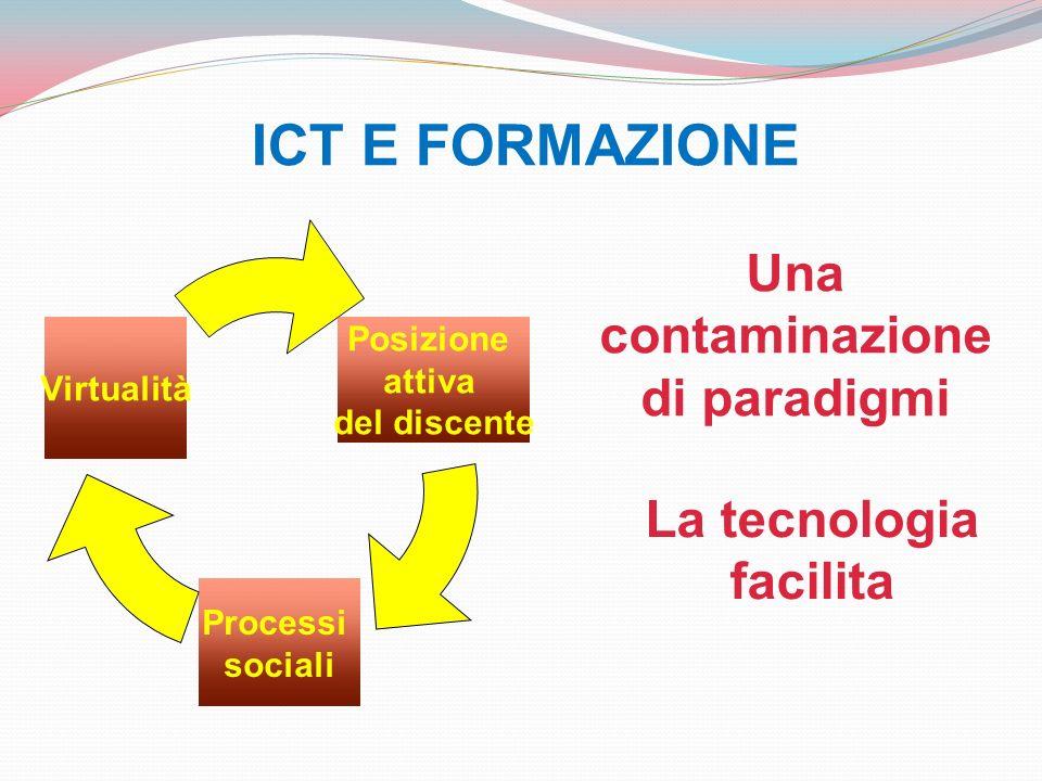 Una contaminazione di paradigmi La tecnologia facilita