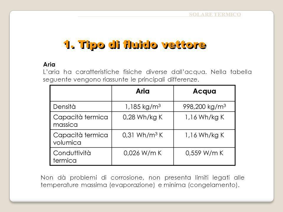 1. Tipo di fluido vettore Aria