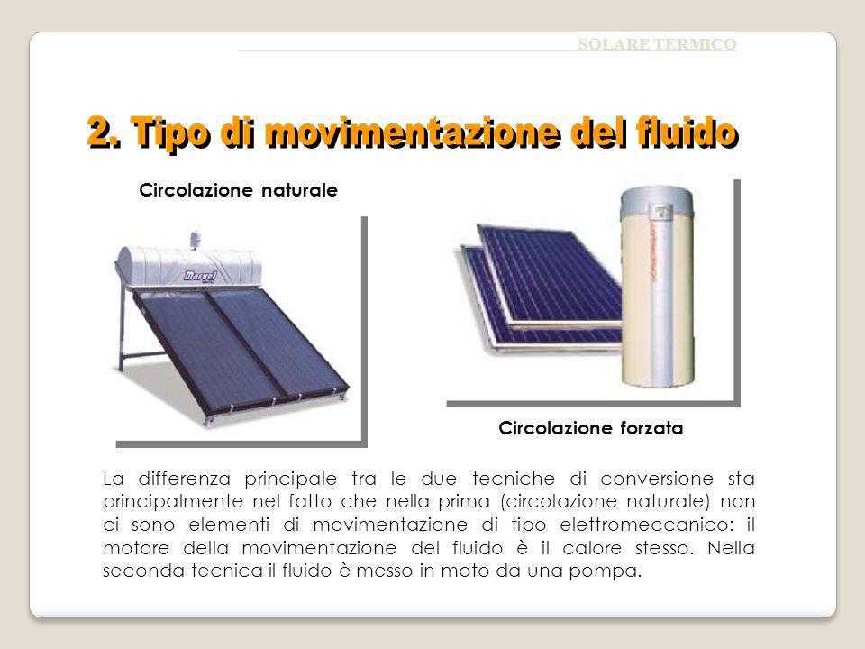 2. Tipo di movimentazione del fluido Circolazione naturale
