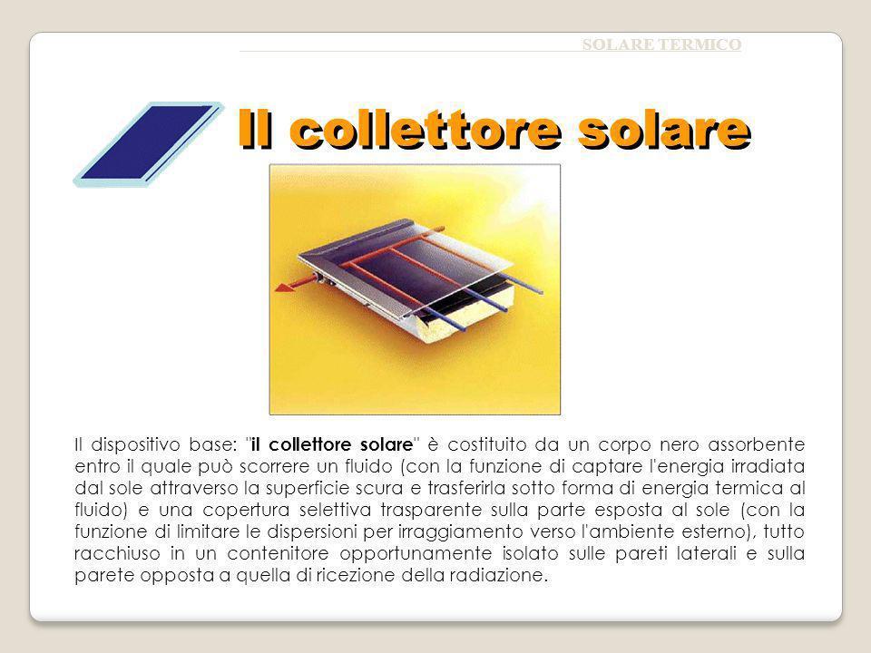 SOLARE TERMICO Il collettore solare.