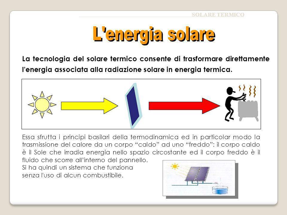 SOLARE TERMICO L energia solare.