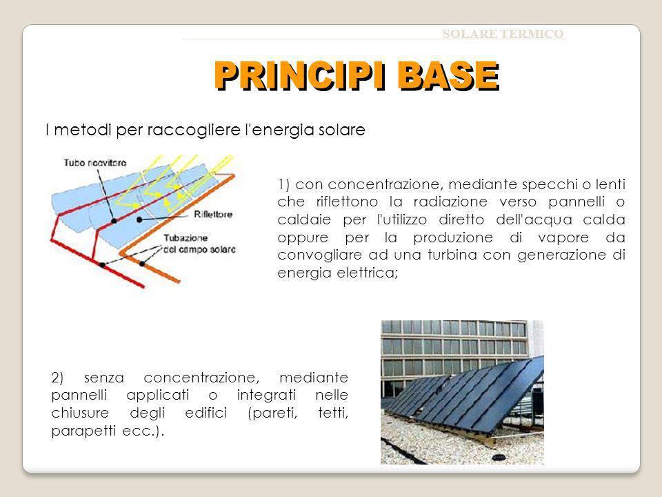 PRINCIPI BASE I metodi per raccogliere l energia solare