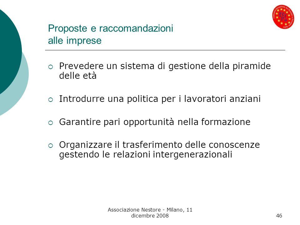Proposte e raccomandazioni alle imprese
