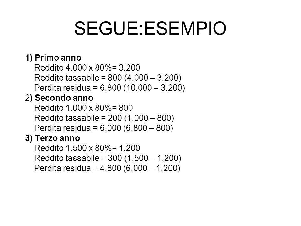 SEGUE:ESEMPIO 1) Primo anno Reddito 4.000 x 80%= 3.200