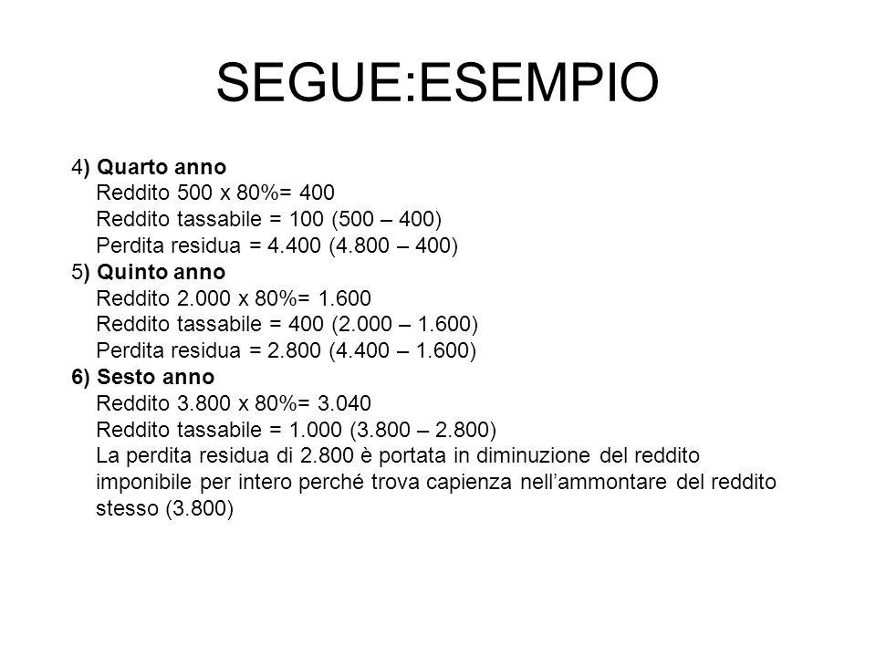 SEGUE:ESEMPIO 4) Quarto anno Reddito 500 x 80%= 400
