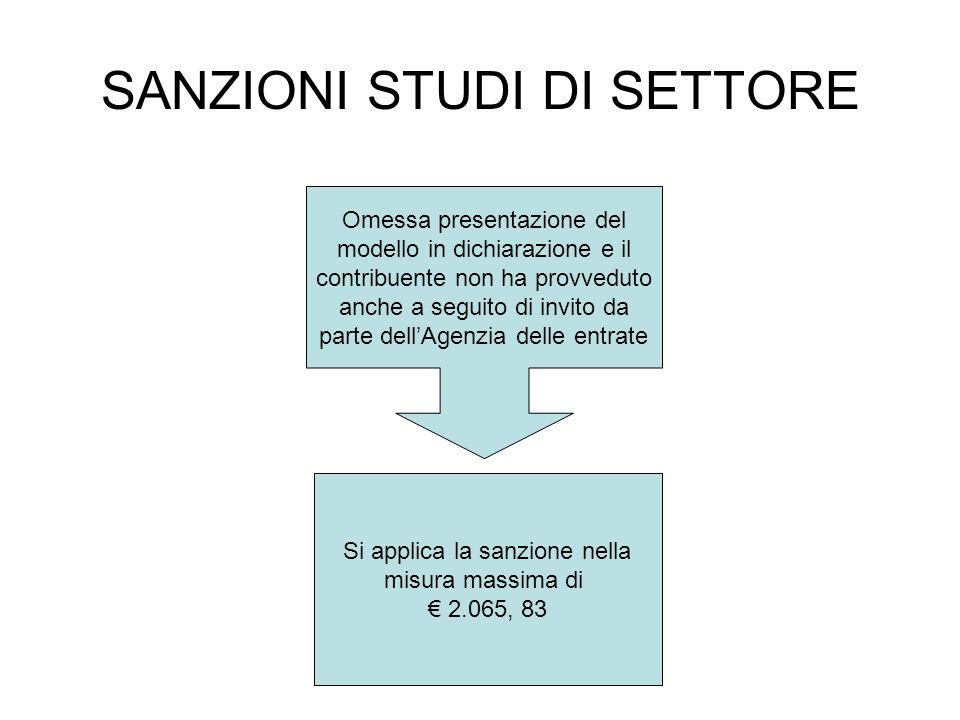 SANZIONI STUDI DI SETTORE