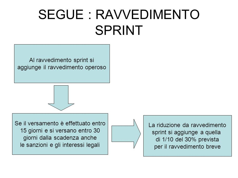 SEGUE : RAVVEDIMENTO SPRINT