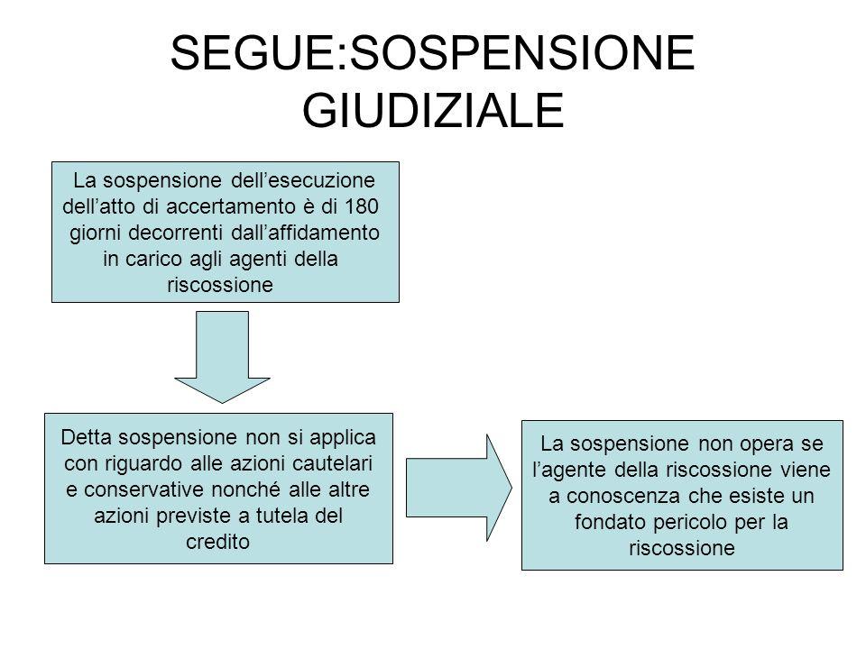 SEGUE:SOSPENSIONE GIUDIZIALE