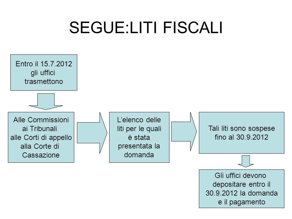 SEGUE:LITI FISCALI Entro il 15.7.2012 gli uffici trasmettono