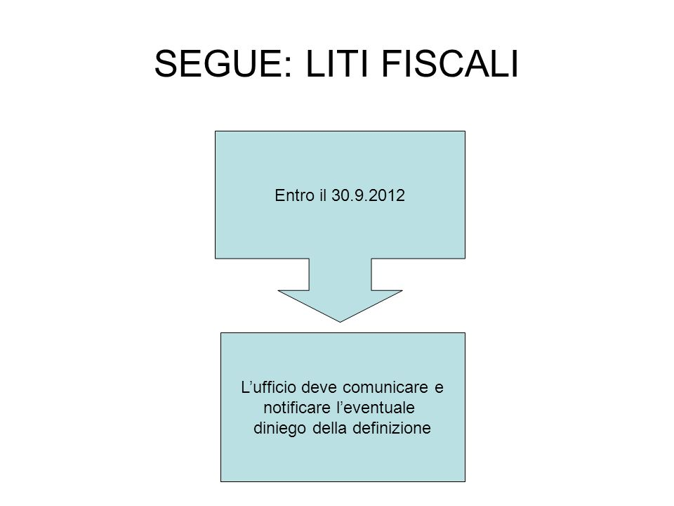 SEGUE: LITI FISCALI Entro il 30.9.2012 L'ufficio deve comunicare e