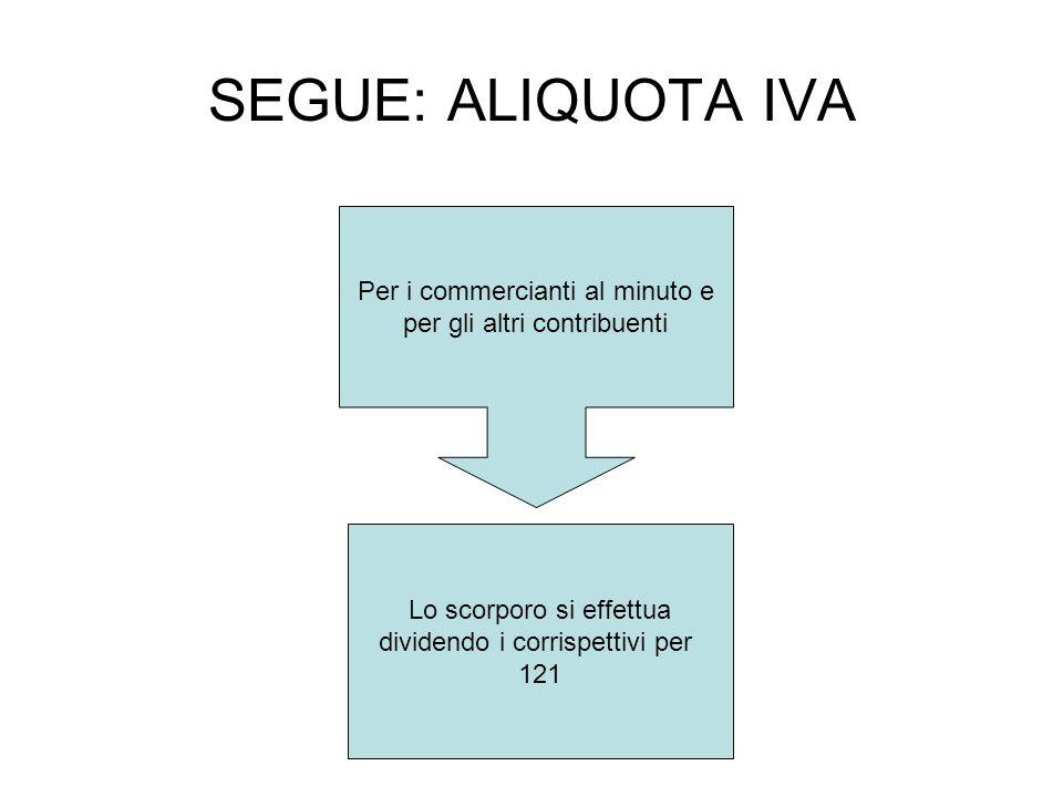 SEGUE: ALIQUOTA IVA Per i commercianti al minuto e