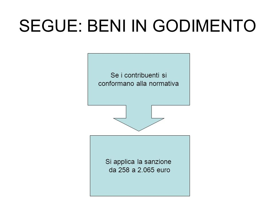 SEGUE: BENI IN GODIMENTO