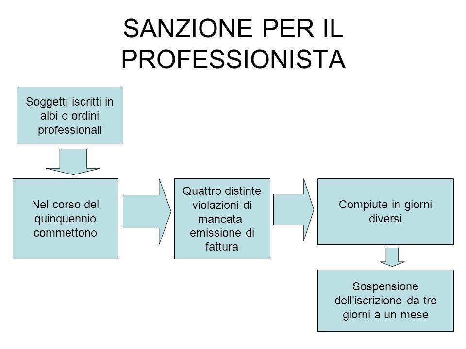 SANZIONE PER IL PROFESSIONISTA