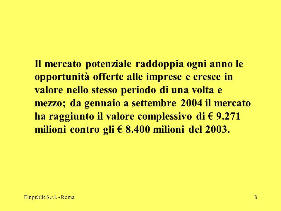 Il mercato potenziale raddoppia ogni anno le opportunità offerte alle imprese e cresce in valore nello stesso periodo di una volta e mezzo; da gennaio a settembre 2004 il mercato ha raggiunto il valore complessivo di € 9.271 milioni contro gli € 8.400 milioni del 2003.