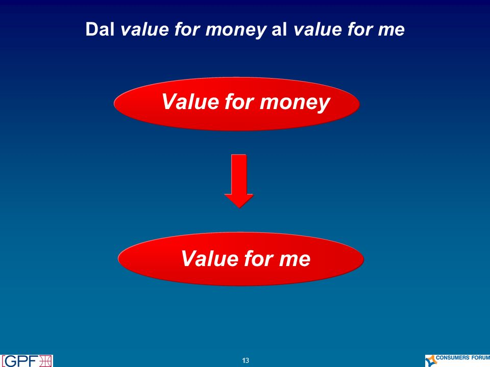 Dal value for money al value for me