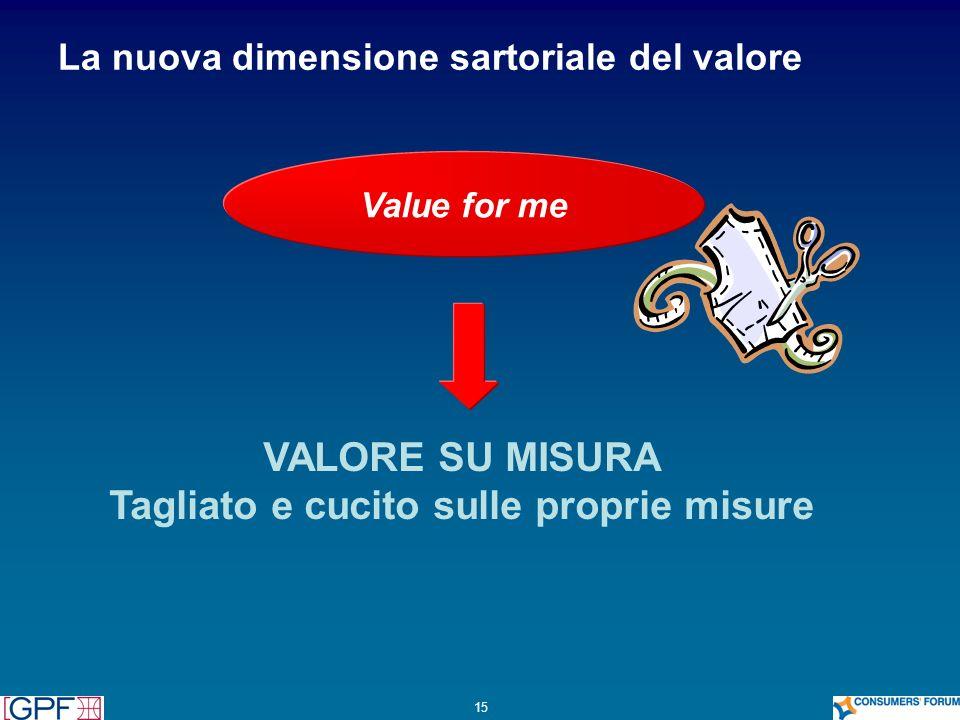 La nuova dimensione sartoriale del valore