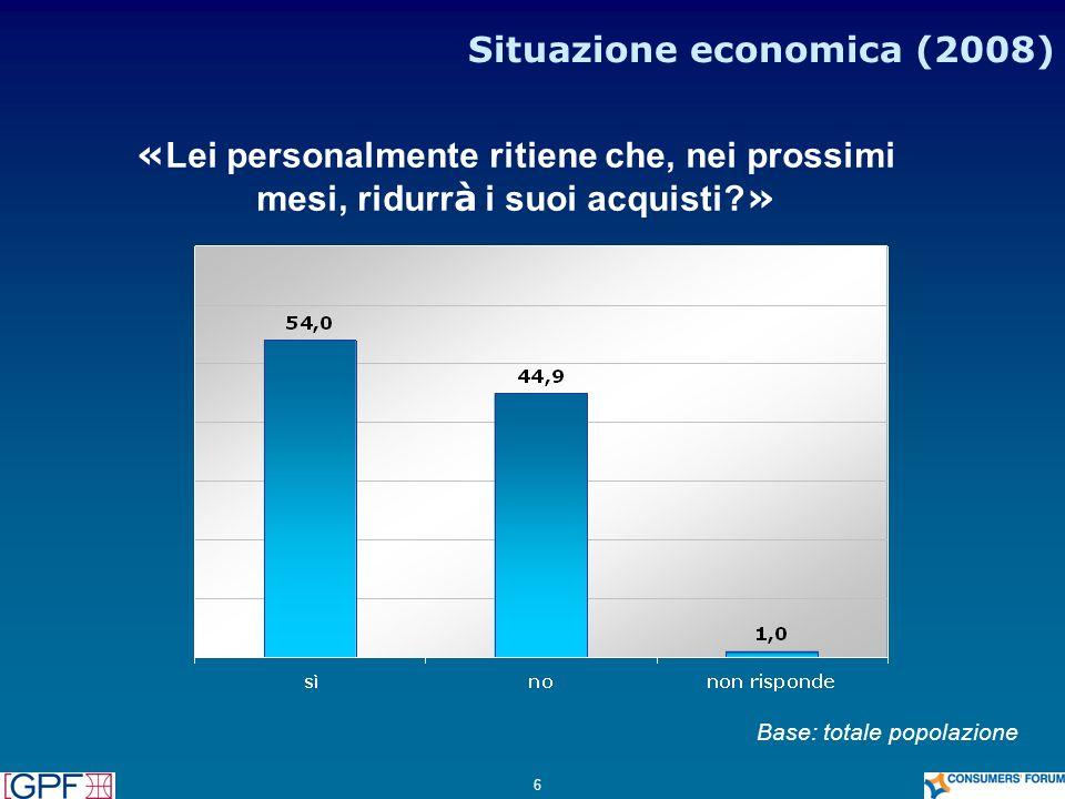 Situazione economica (2008)