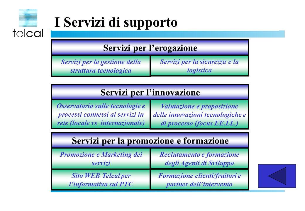 I Servizi di supporto Servizi per l'erogazione
