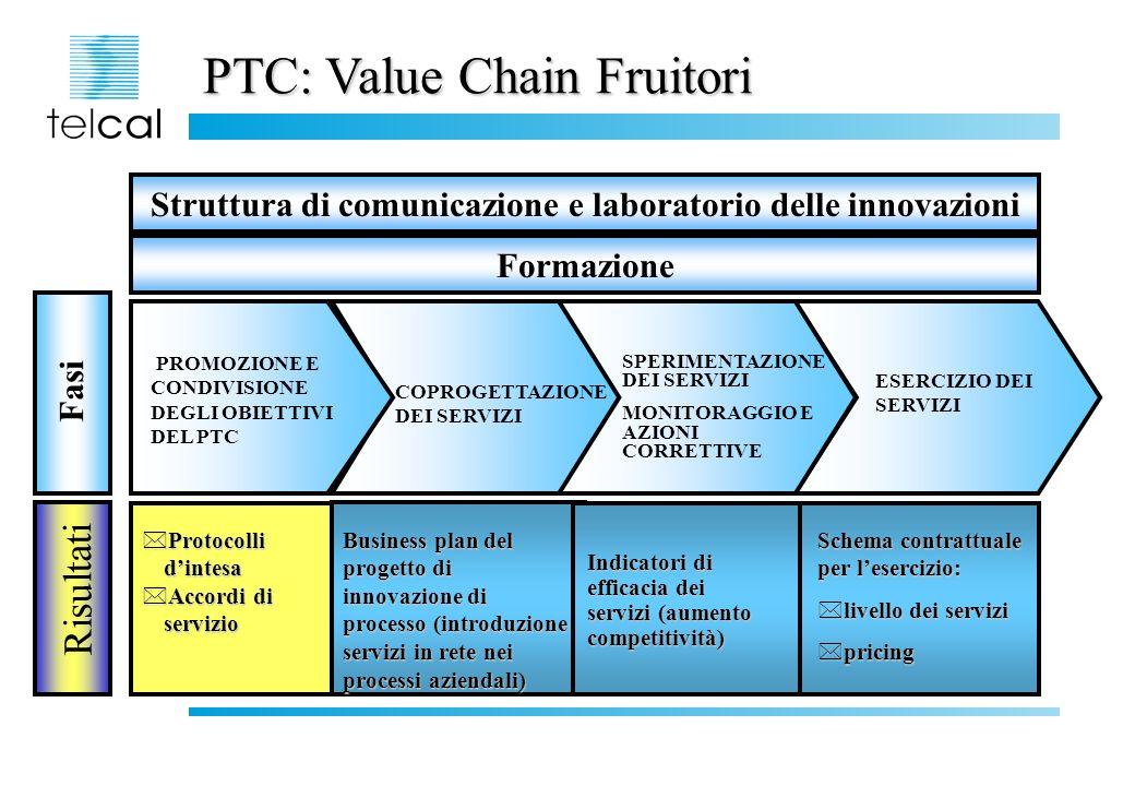 Struttura di comunicazione e laboratorio delle innovazioni