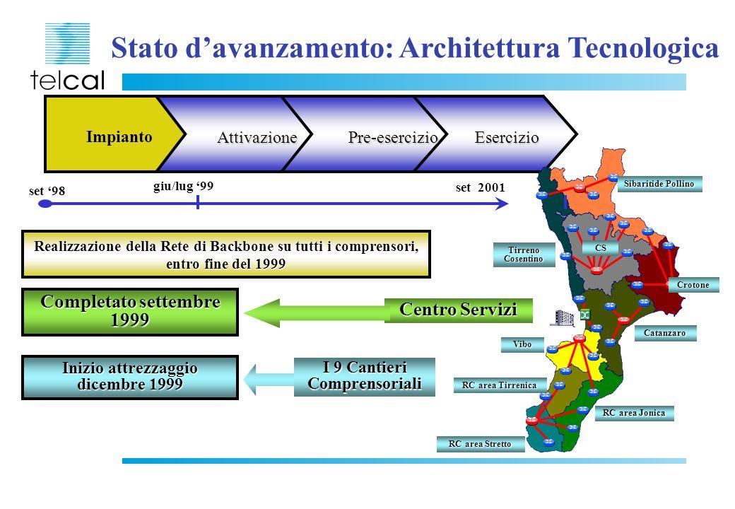 Stato d'avanzamento: Architettura Tecnologica