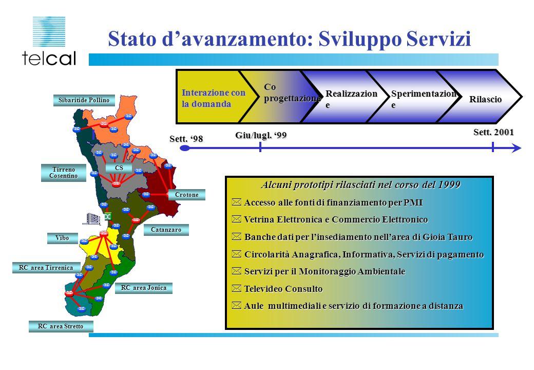Stato d'avanzamento: Sviluppo Servizi