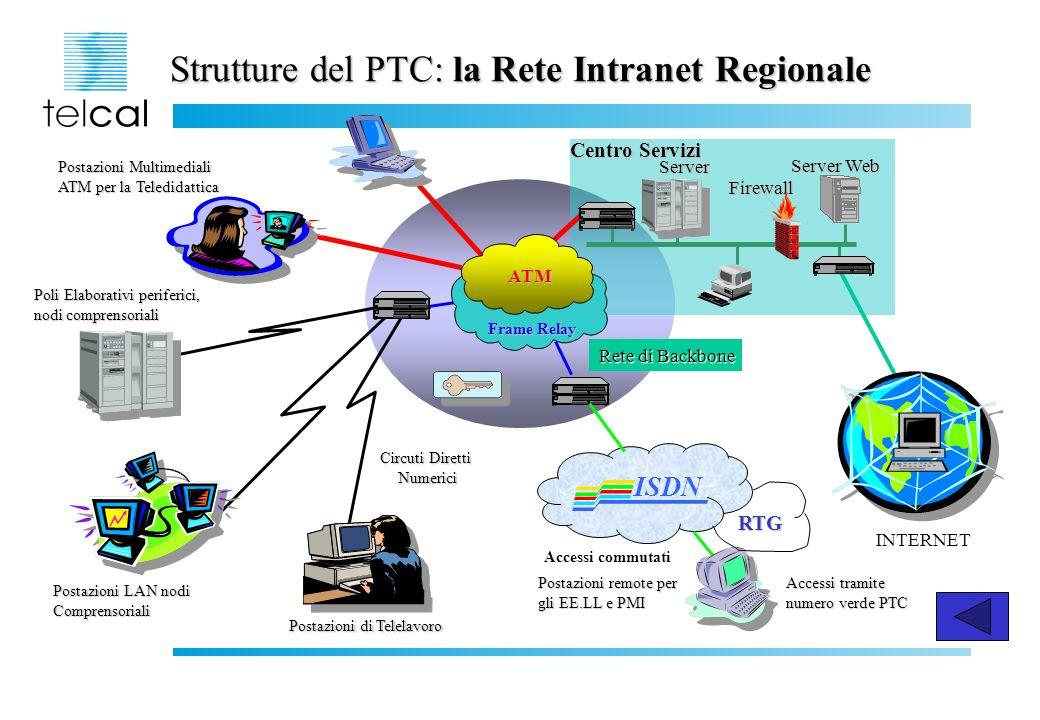 ISDN Strutture del PTC: la Rete Intranet Regionale Centro Servizi RTG