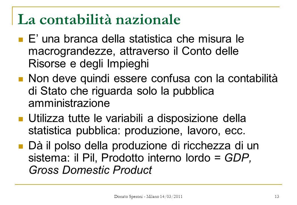 La contabilità nazionale