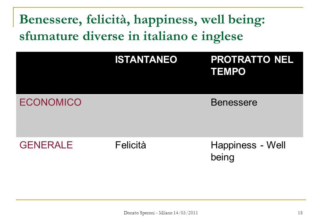 Donato Speroni - Milano 14/03/2011