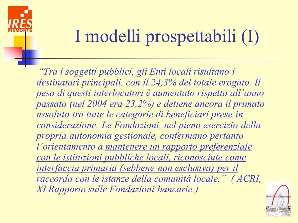 I modelli prospettabili (I)