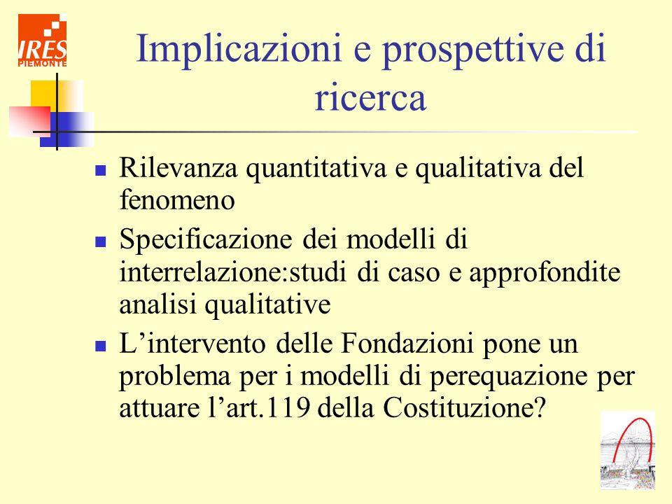 Implicazioni e prospettive di ricerca