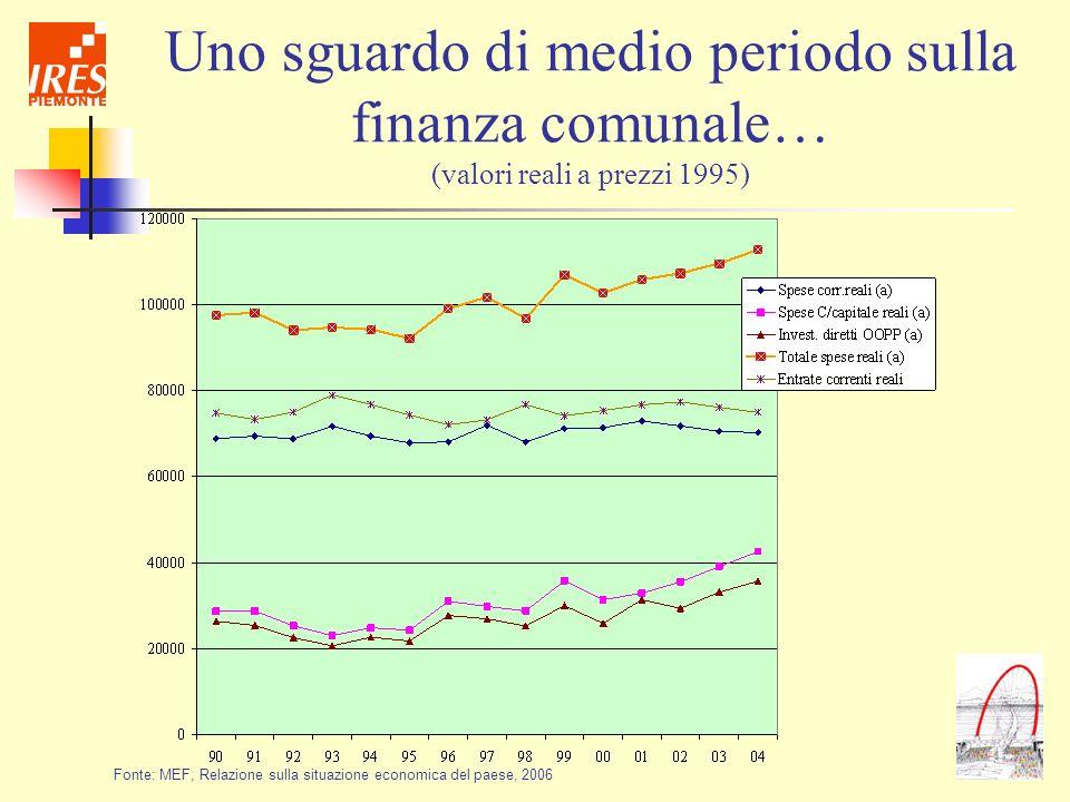 Uno sguardo di medio periodo sulla finanza comunale… (valori reali a prezzi 1995)