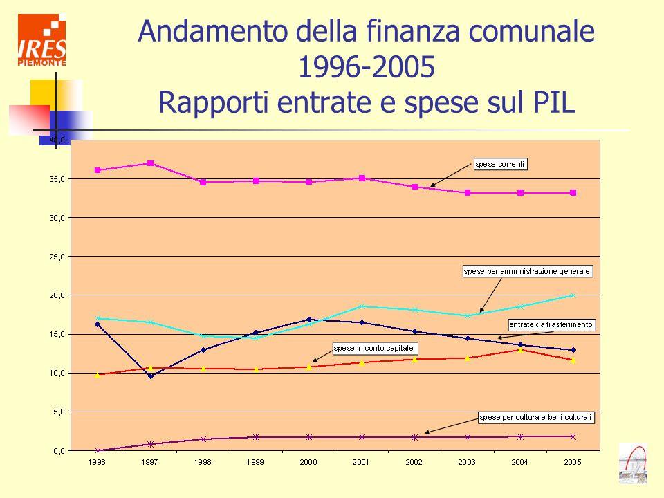 Andamento della finanza comunale 1996-2005 Rapporti entrate e spese sul PIL