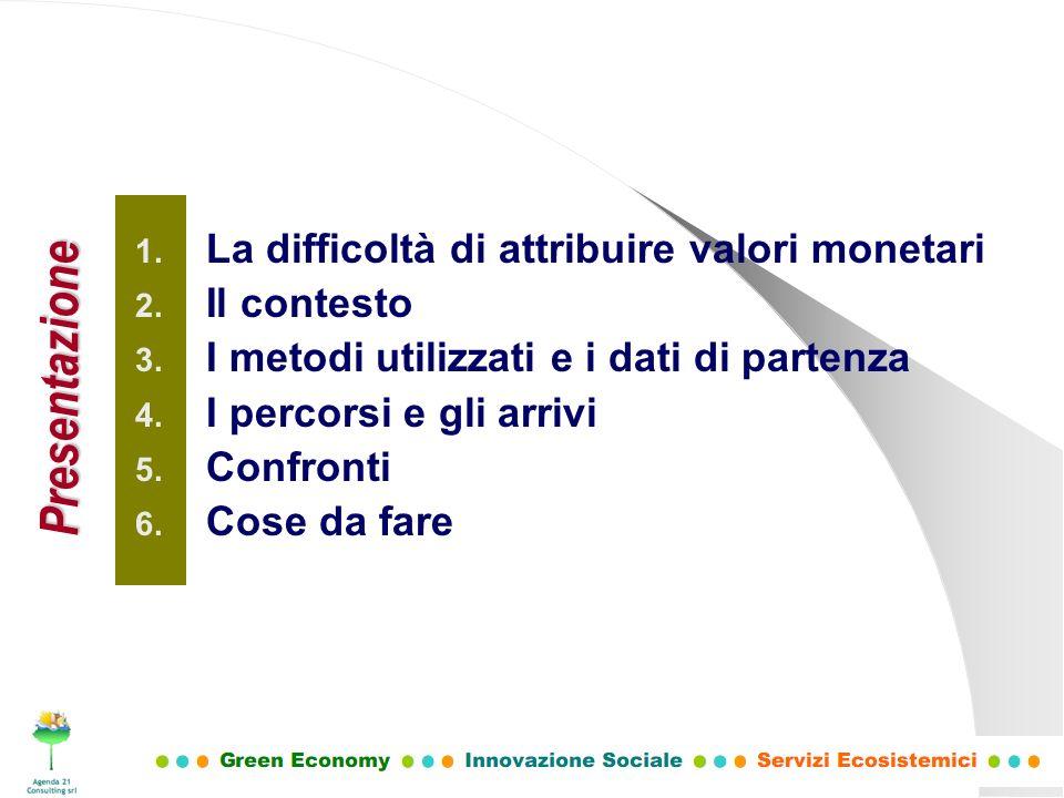 Presentazione La difficoltà di attribuire valori monetari Il contesto