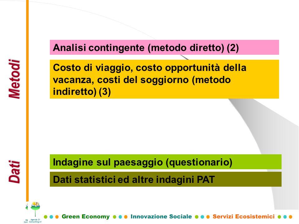 Dati Metodi Analisi contingente (metodo diretto) (2)