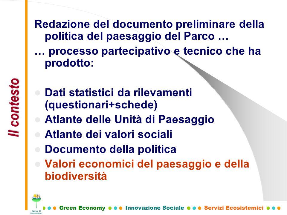 Il contesto Redazione del documento preliminare della politica del paesaggio del Parco … … processo partecipativo e tecnico che ha prodotto: