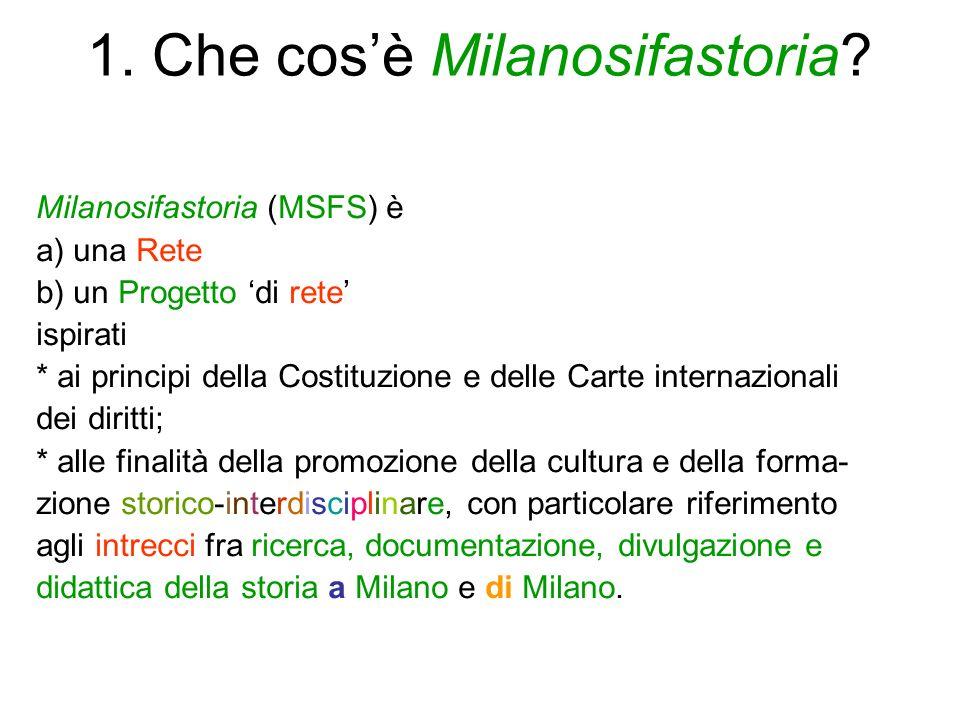 1. Che cos'è Milanosifastoria