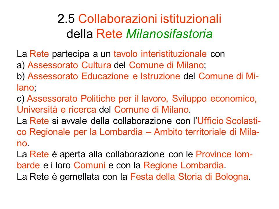 2.5 Collaborazioni istituzionali della Rete Milanosifastoria