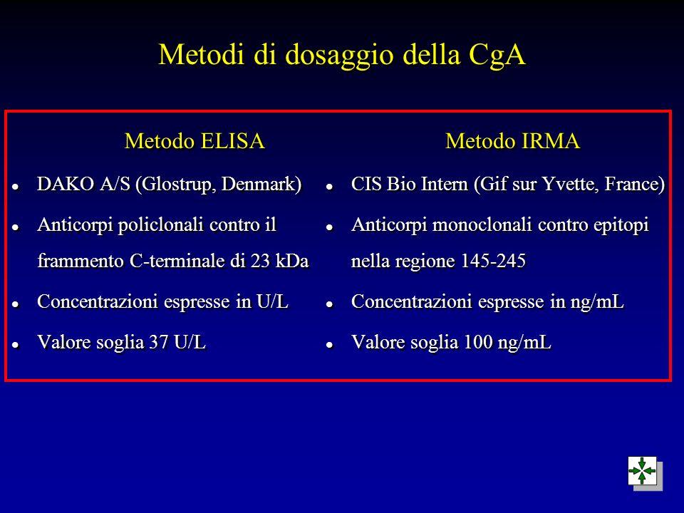 Metodi di dosaggio della CgA