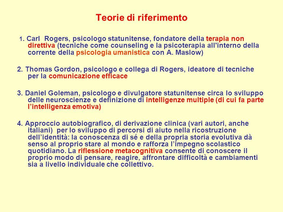 Teorie di riferimento