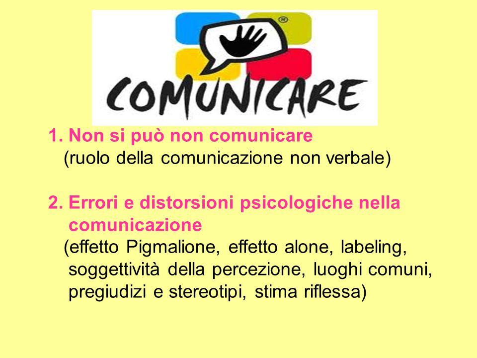 1. Non si può non comunicare